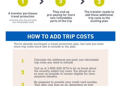 Travel Protection | John Paul Pilgrimages and Tours